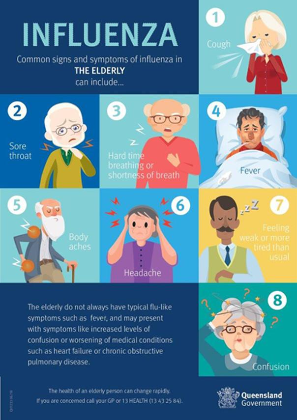 Eight signs of influenza in the elderly