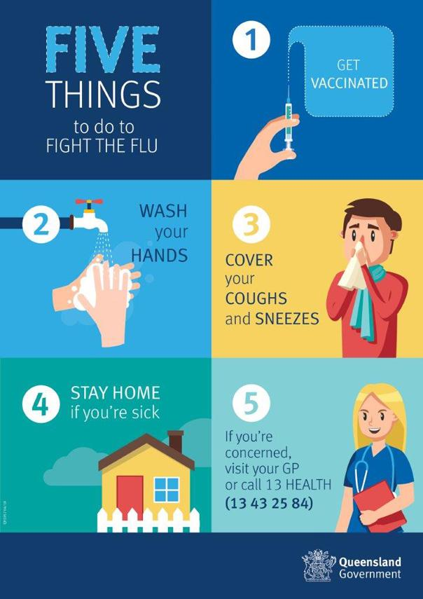 Five things to do to fight the flu