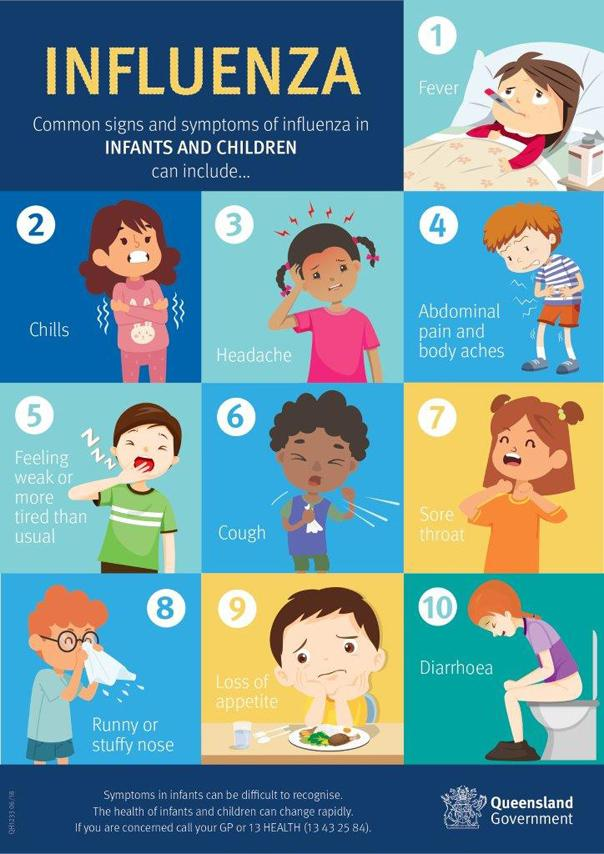 10 signs of flu in children and infants